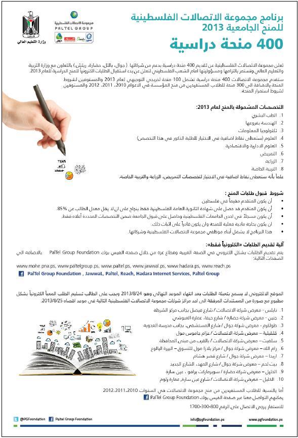 بكالوريوس, الاتصالات الفلسطينية الجامعية 2013